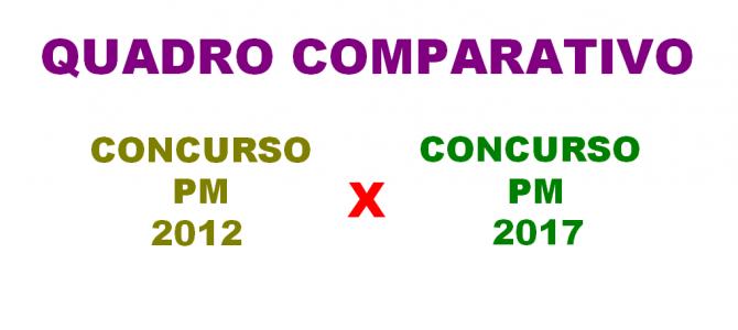 QUADRO COMPARATIVO: CONCURSO PM 2012 X PM 2017